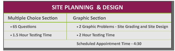 spd-overview-chart