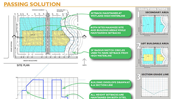5 important tips for the site zoning vignette ppp for Schematic design interior layout vignette