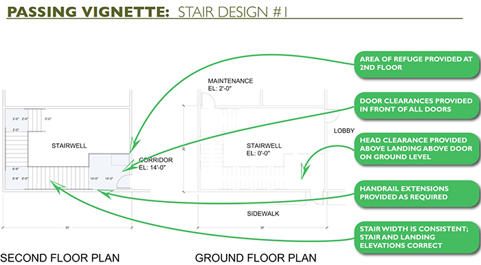 For This Vignette, You Will Need To Connect Three Levels In A Building With  A Stair That Meets The Program Requirements.